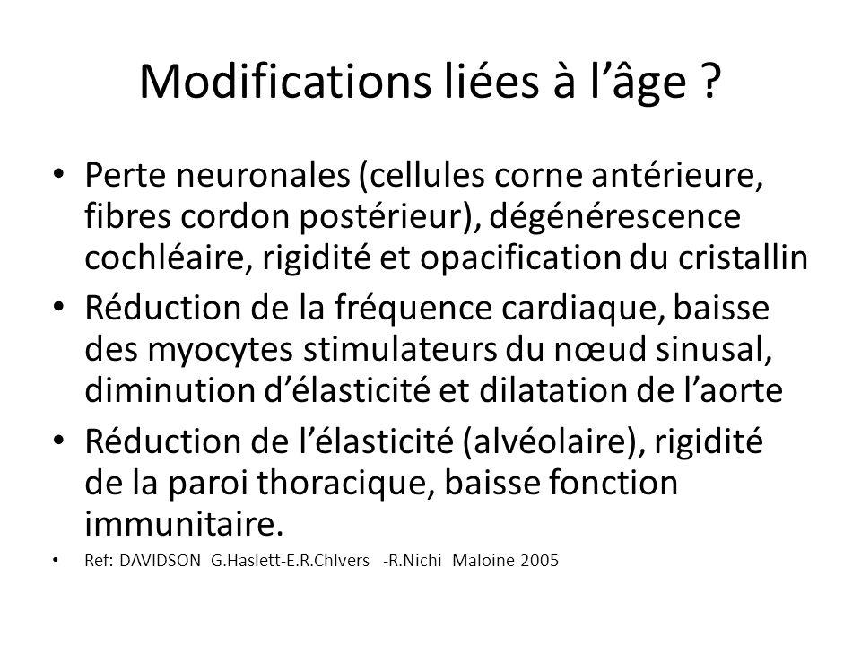 Modifications liées à lâge ? Perte neuronales (cellules corne antérieure, fibres cordon postérieur), dégénérescence cochléaire, rigidité et opacificat