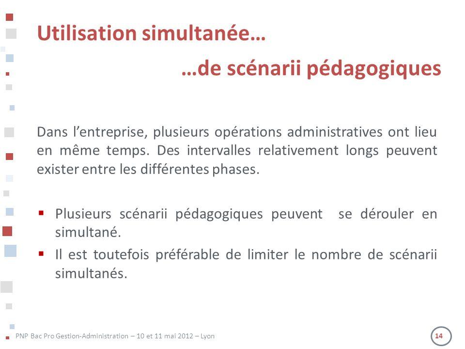 PNP Bac Pro Gestion-Administration – 10 et 11 mai 2012 – Lyon 14 Dans lentreprise, plusieurs opérations administratives ont lieu en même temps.
