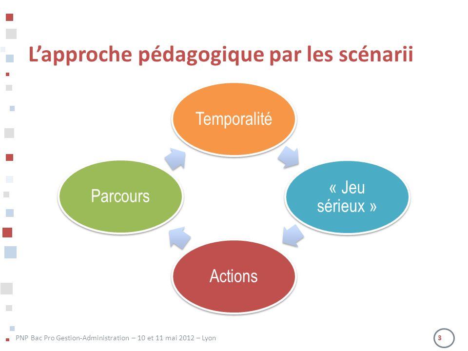 PNP Bac Pro Gestion-Administration – 10 et 11 mai 2012 – Lyon 4 Facilite ladhésion des élèves par un ancrage dans la réalité professionnelle.