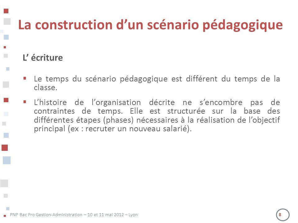 PNP Bac Pro Gestion-Administration – 10 et 11 mai 2012 – Lyon 8 L écriture Le temps du scénario pédagogique est différent du temps de la classe.