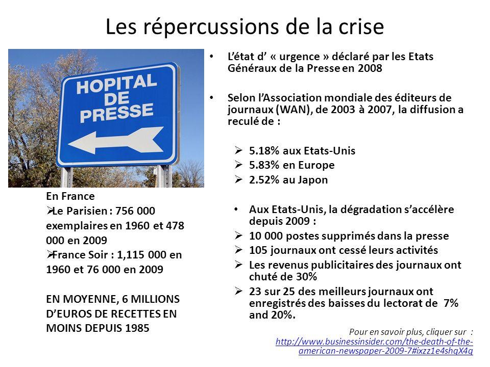 Les répercussions de la crise Létat d « urgence » déclaré par les Etats Généraux de la Presse en 2008 Selon lAssociation mondiale des éditeurs de jour