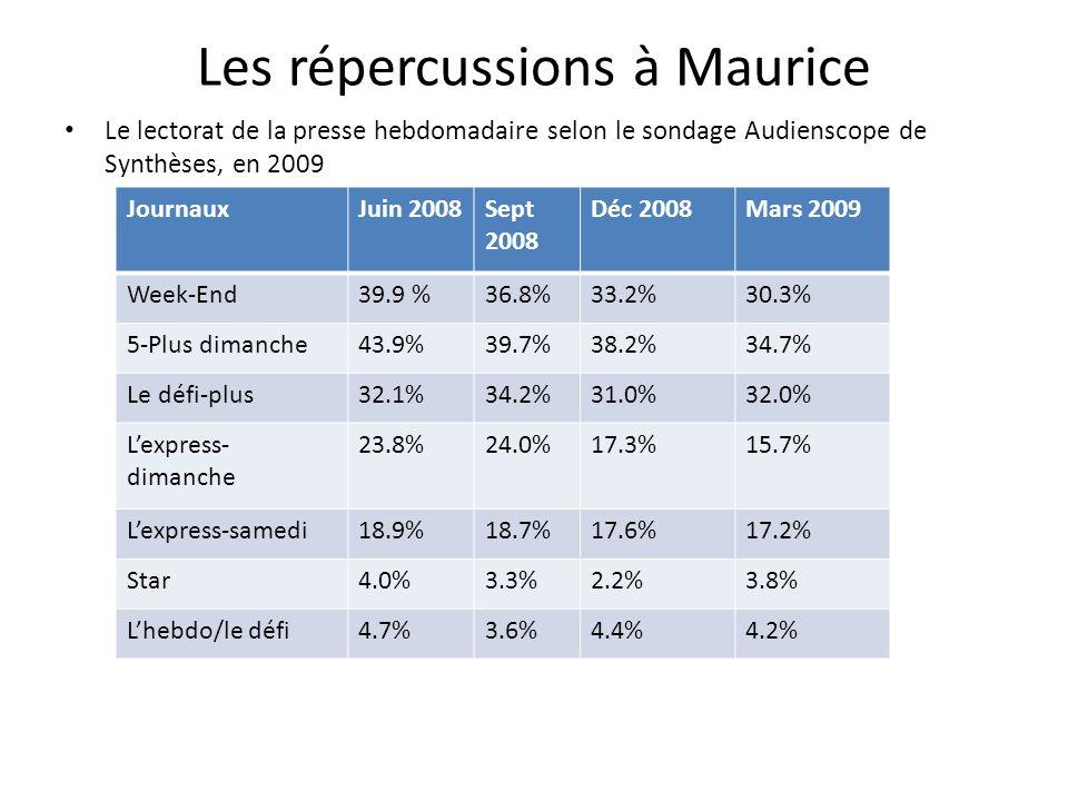 Les répercussions à Maurice Le lectorat de la presse hebdomadaire selon le sondage Audienscope de Synthèses, en 2009 JournauxJuin 2008Sept 2008 Déc 20
