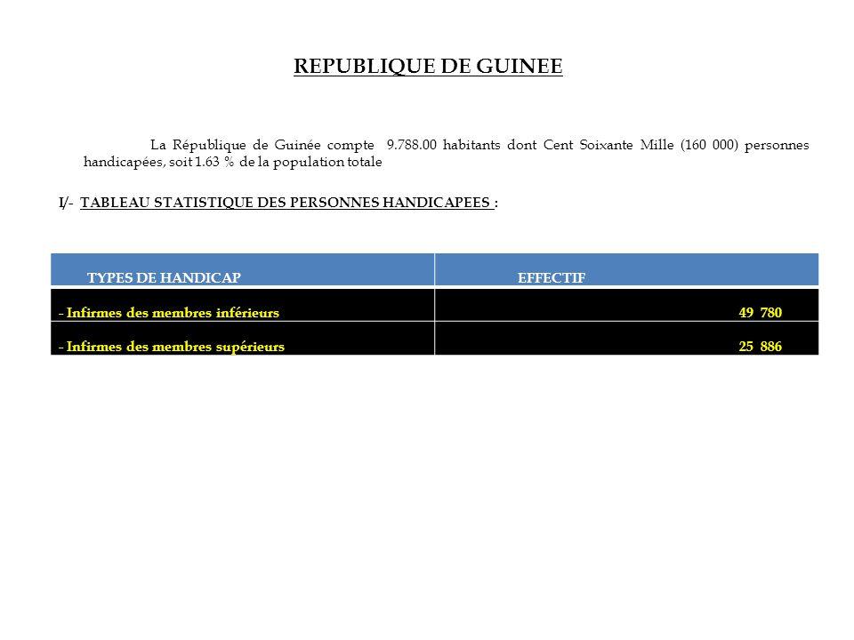 REPUBLIQUE DE GUINEE La République de Guinée compte 9.788.00 habitants dont Cent Soixante Mille (160 000) personnes handicapées, soit 1.63 % de la pop