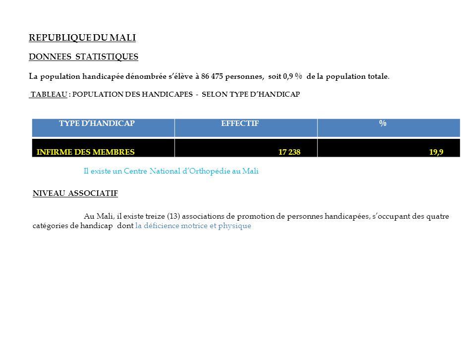 REPUBLIQUE DU MALI DONNEES STATISTIQUES L a population handicapée dénombrée sélève à 86 475 personnes, soit 0,9 % de la population totale. TABLEAU : P