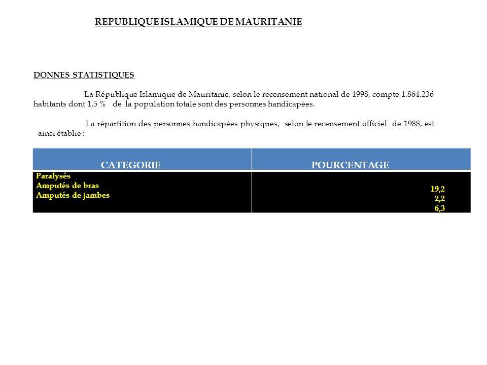 REPUBLIQUE ISLAMIQUE DE MAURITANIE DONNES STATISTIQUES La République Islamique de Mauritanie, selon le recensement national de 1998, compte 1.864.236