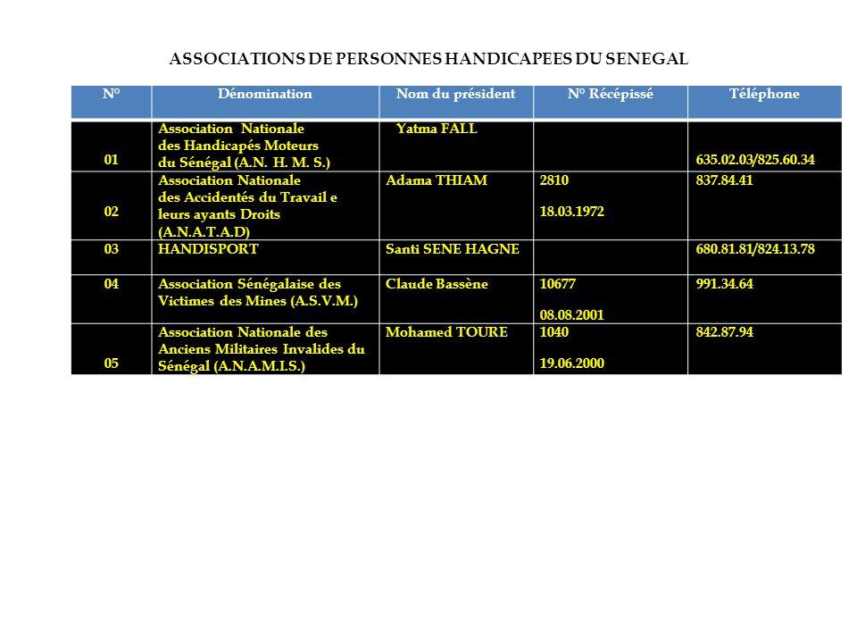 ASSOCIATIONS DE PERSONNES HANDICAPEES DU SENEGAL N°DénominationNom du présidentN° RécépisséTéléphone 01 Association Nationale des Handicapés Moteurs d