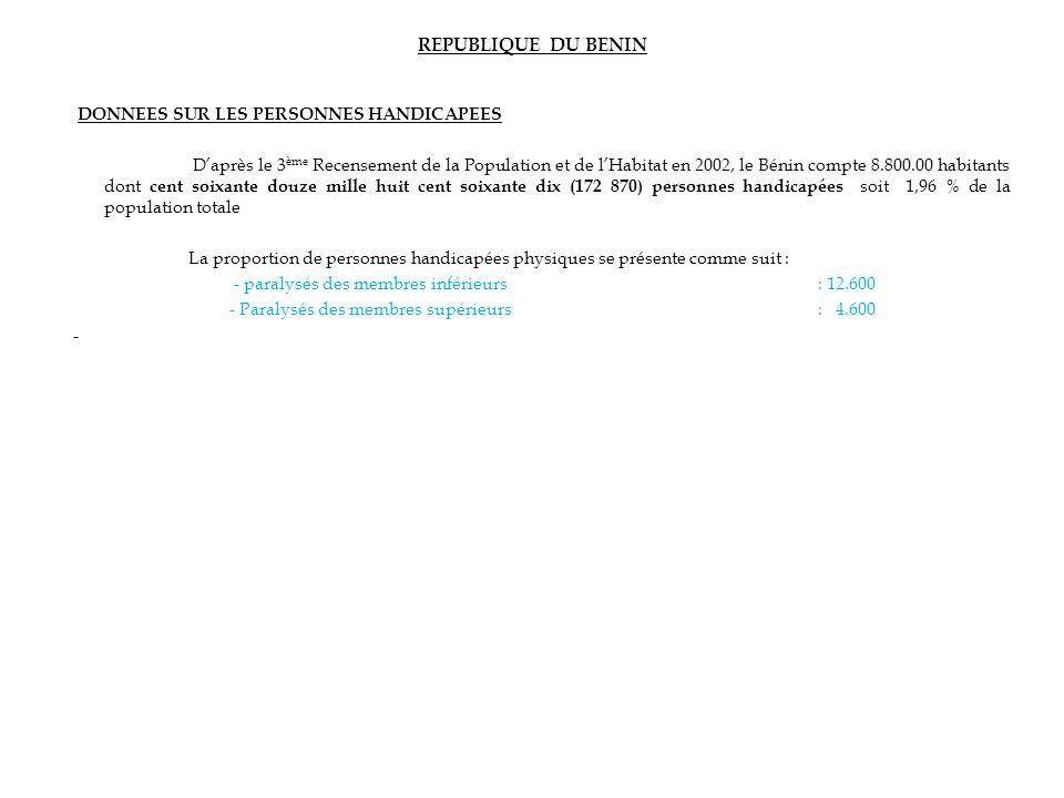 REPUBLIQUE DU BENIN DONNEES SUR LES PERSONNES HANDICAPEES Daprès le 3 ème Recensement de la Population et de lHabitat en 2002, le Bénin compte 8.800.0