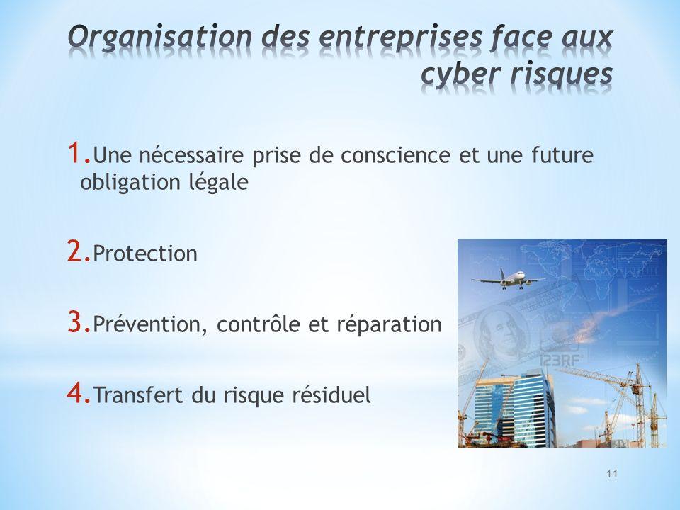 1. Une nécessaire prise de conscience et une future obligation légale 2. Protection 3. Prévention, contrôle et réparation 4. Transfert du risque résid