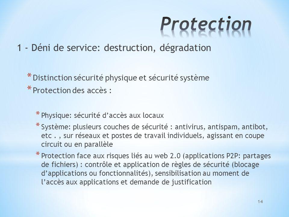 1 - Déni de service: destruction, dégradation * Distinction sécurité physique et sécurité système * Protection des accès : * Physique: sécurité daccès
