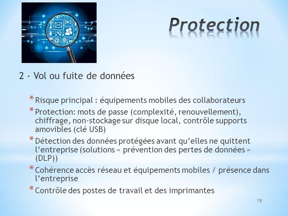 2 - Vol ou fuite de données * Risque principal : équipements mobiles des collaborateurs * Protection: mots de passe (complexité, renouvellement), chif