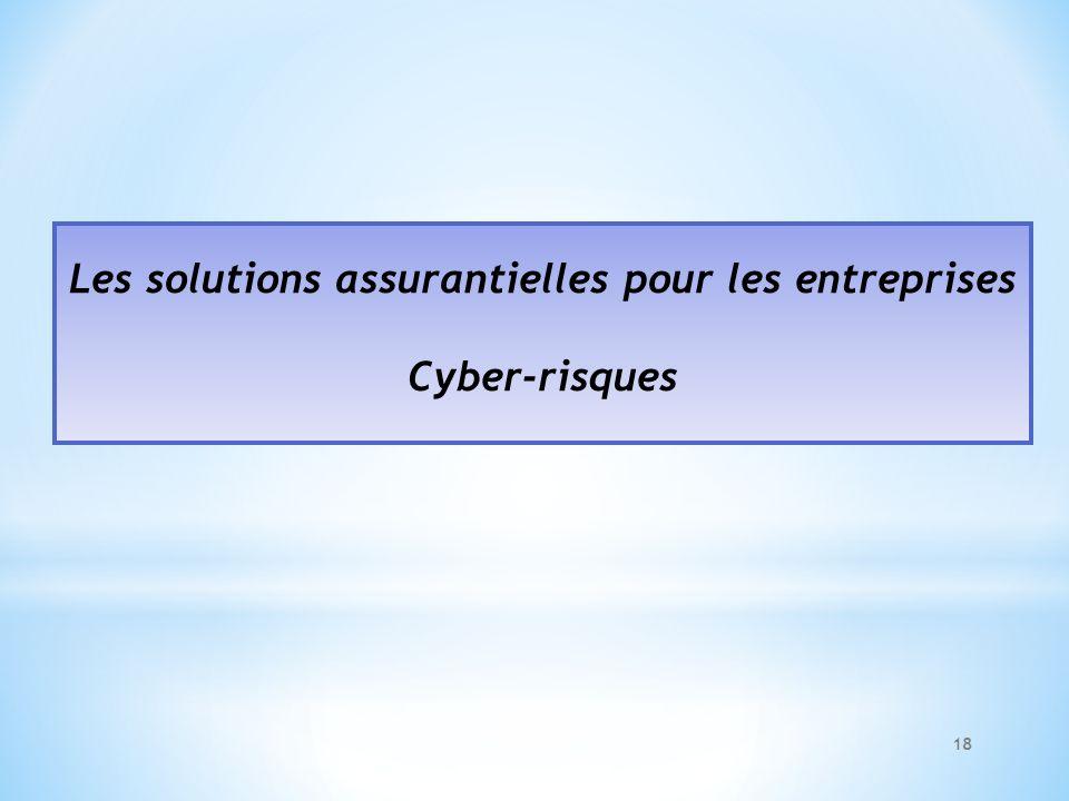 Les solutions assurantielles pour les entreprises Cyber-risques 18