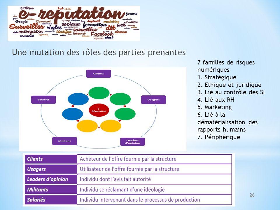 Une mutation des rôles des parties prenantes 7 familles de risques numériques 1. Stratégique 2. Ethique et juridique 3. Lié au contrôle des SI 4. Lié
