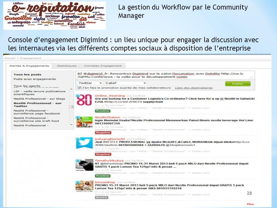 Console dengagement Digimind : un lieu unique pour engager la discussion avec les internautes via les différents comptes sociaux à disposition de lent