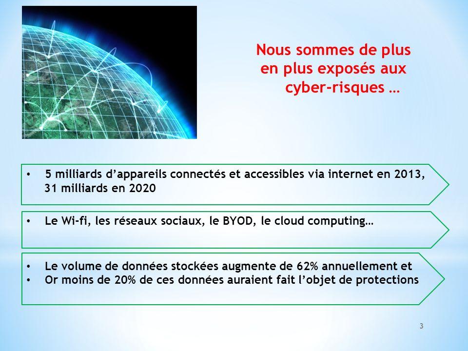 5 milliards dappareils connectés et accessibles via internet en 2013, 31 milliards en 2020 Le Wi-fi, les réseaux sociaux, le BYOD, le cloud computing…