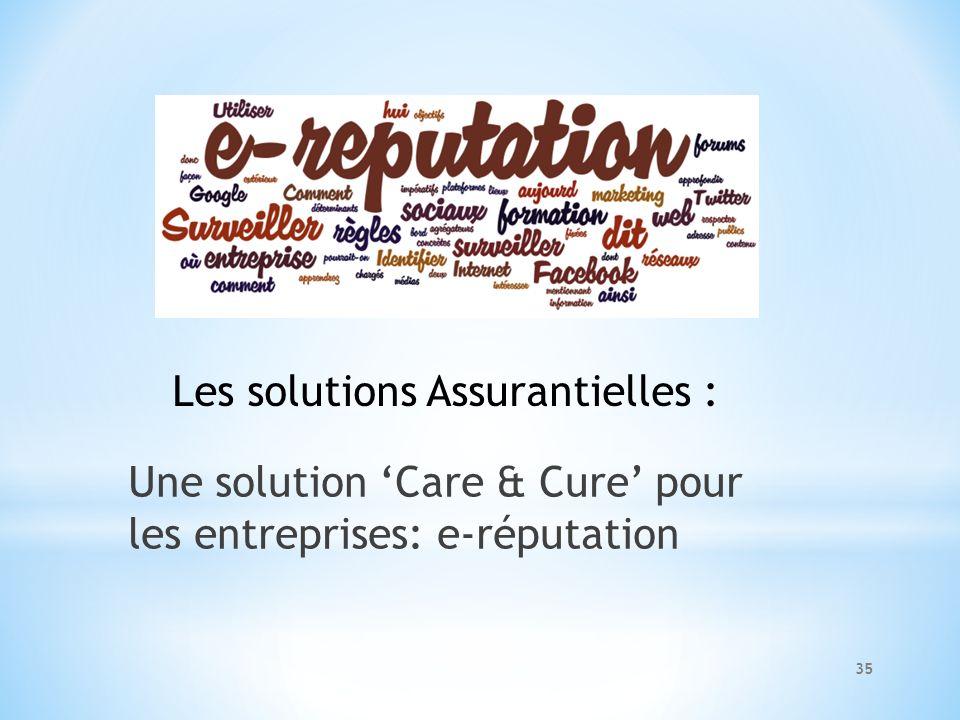 Une solution Care & Cure pour les entreprises: e-réputation Les solutions Assurantielles : 35