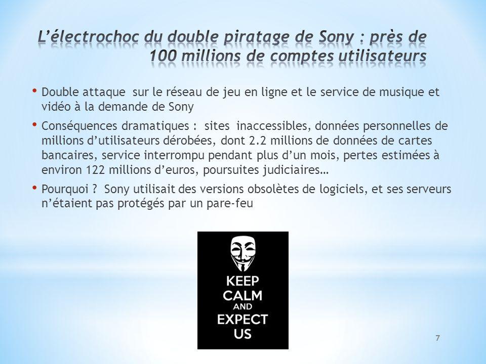 Double attaque sur le réseau de jeu en ligne et le service de musique et vidéo à la demande de Sony Conséquences dramatiques : sites inaccessibles, do