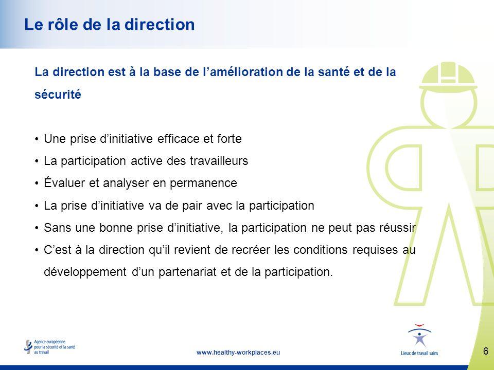 7 www.healthy-workplaces.eu Premier principe de gestion: prise dinitiative, sécurité et santé (1) Une prise dinitiative efficace et forte est cruciale en matière de sécurité et de santé.