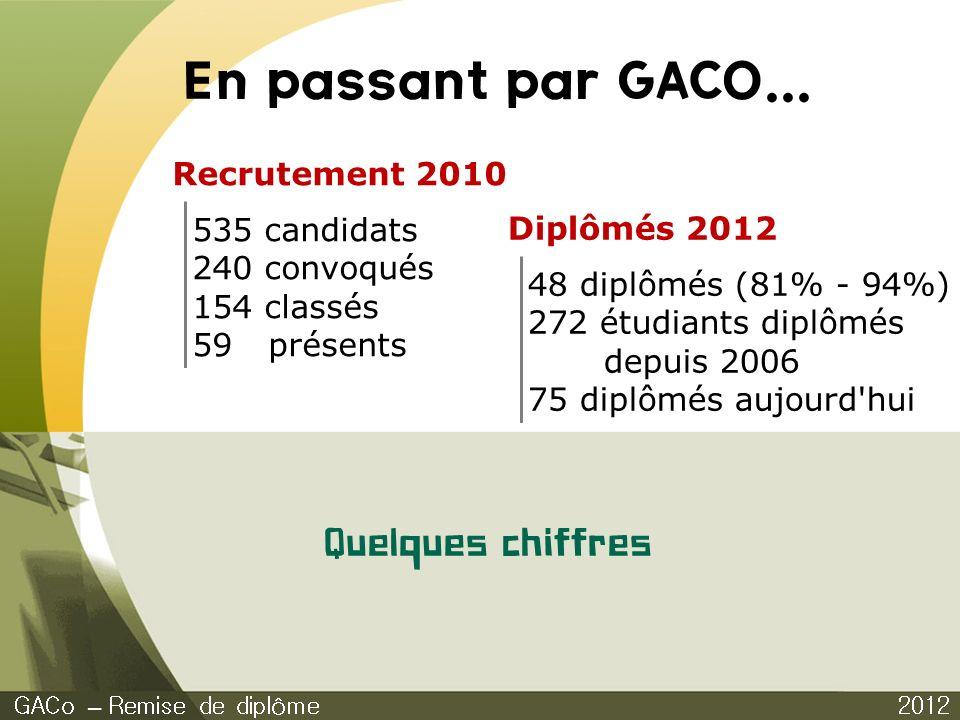 En passant par GACO... 2012 GACo – Remise de diplôme Quelques chiffres Recrutement 2010 535 candidats 240 convoqués 154 classés 59 présents Diplômés 2