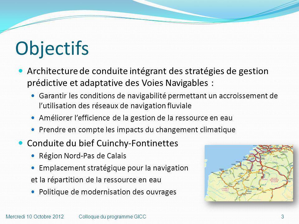 Objectifs Architecture de conduite intégrant des stratégies de gestion prédictive et adaptative des Voies Navigables : Garantir les conditions de navigabilité permettant un accroissement de lutilisation des réseaux de navigation fluviale Améliorer lefficience de la gestion de la ressource en eau Prendre en compte les impacts du changement climatique Conduite du bief Cuinchy-Fontinettes Région Nord-Pas de Calais Emplacement stratégique pour la navigation et la répartition de la ressource en eau Politique de modernisation des ouvrages Mercredi 10 Octobre 2012Colloque du programme GICC3