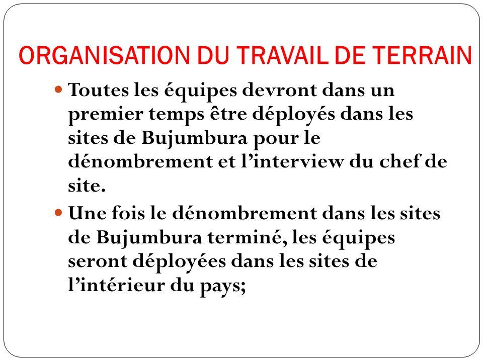 ORGANISATION DU TRAVAIL DE TERRAIN Toutes les équipes devront dans un premier temps être déployés dans les sites de Bujumbura pour le dénombrement et linterview du chef de site.