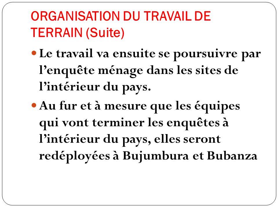ORGANISATION DU TRAVAIL DE TERRAIN (Suite) Le travail va ensuite se poursuivre par lenquête ménage dans les sites de lintérieur du pays.