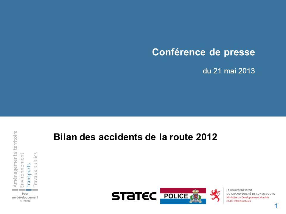 Conférence de presse du 21 mai 2013 Bilan des accidents de la route 2012 1