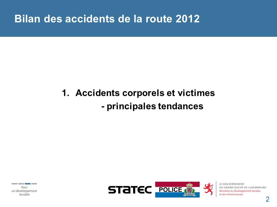 1.Accidents corporels et victimes - principales tendances 2