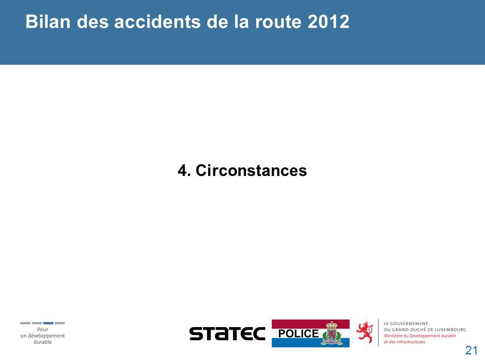 Bilan des accidents de la route 2012 4. Circonstances 21