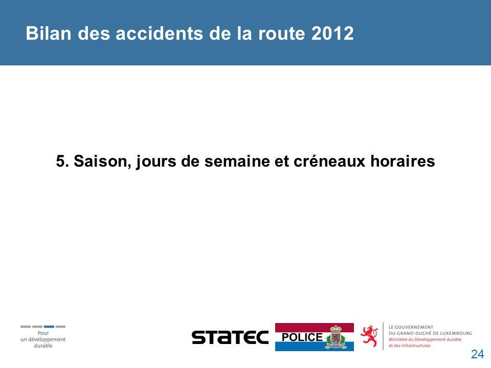 Bilan des accidents de la route 2012 5. Saison, jours de semaine et créneaux horaires 24