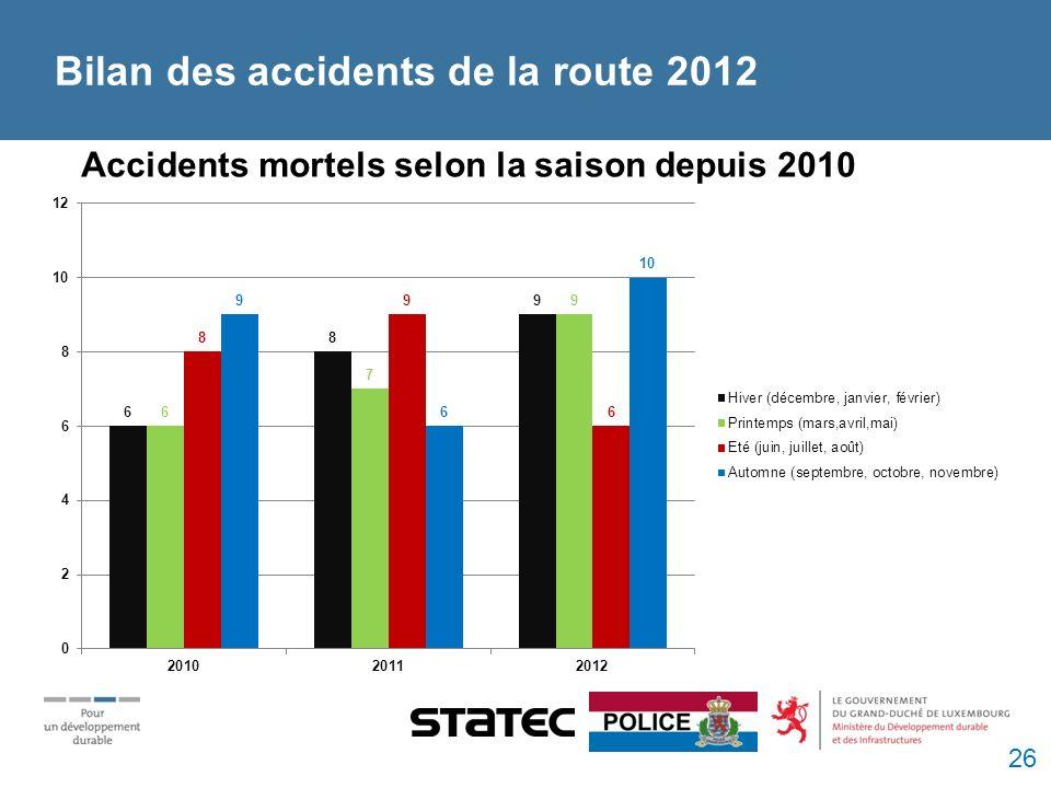 Accidents mortels selon la saison depuis 2010 Bilan des accidents de la route 2012 26