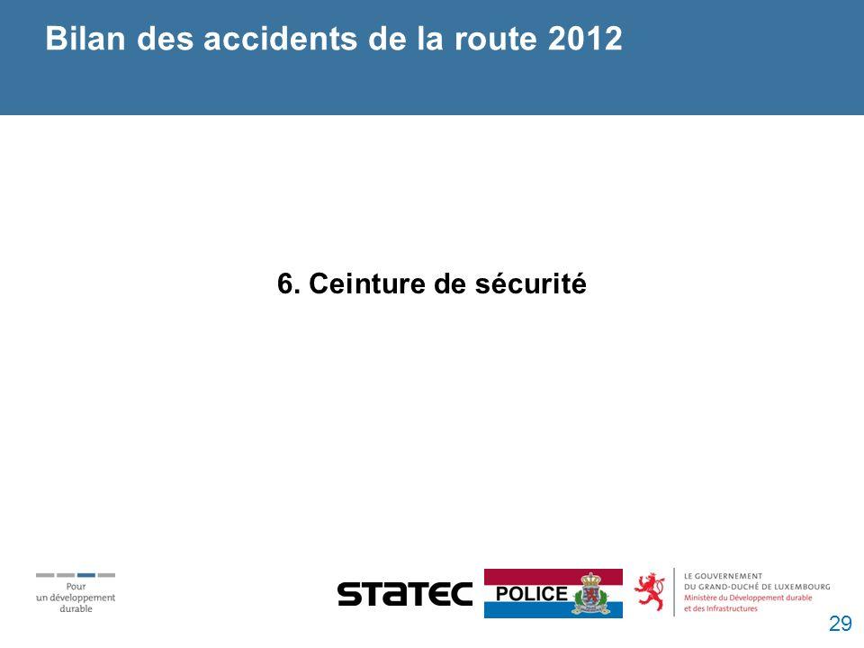 Bilan des accidents de la route 2012 6. Ceinture de sécurité 29