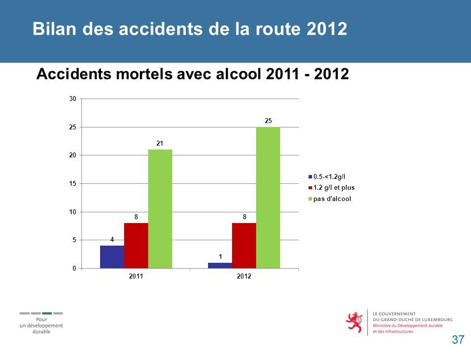 Bilan des accidents de la route 2012 Accidents mortels avec alcool 2011 - 2012 37