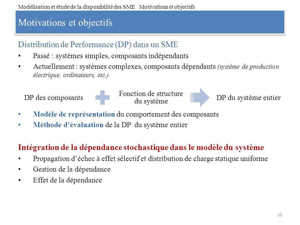 Motivations et objectifs Distribution de Performance (DP) dans un SME Passé : systèmes simples, composants indépendants Actuellement : systèmes comple