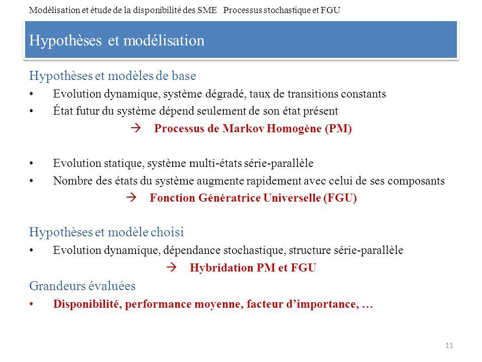 Hypothèses et modélisation Hypothèses et modèles de base Evolution dynamique, système dégradé, taux de transitions constants État futur du système dép