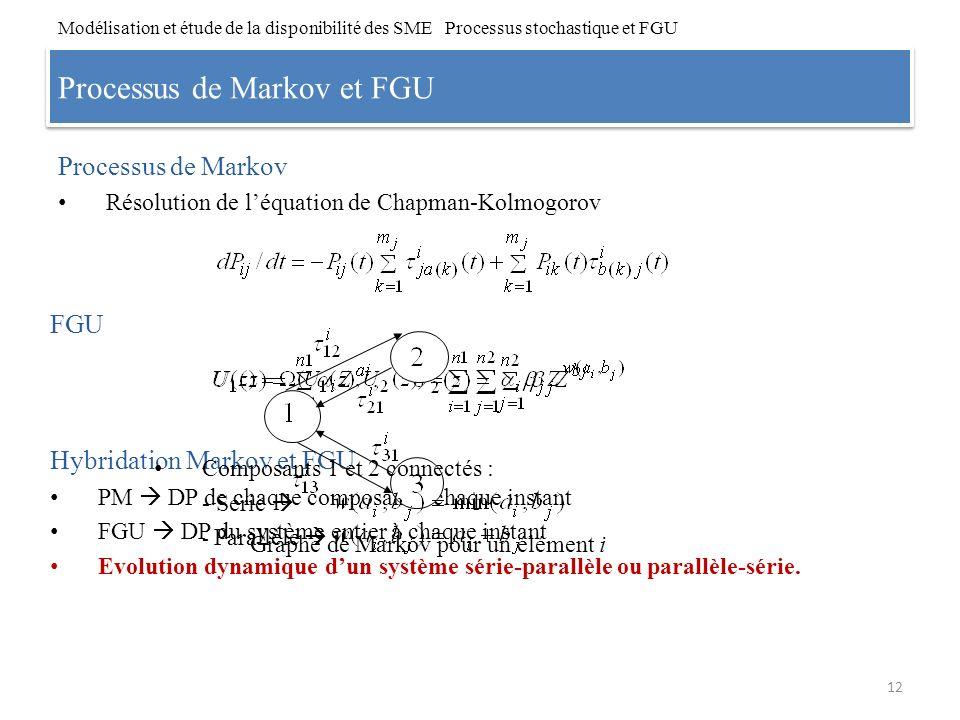 Processus de Markov et FGU Hybridation Markov et FGU PM DP de chaque composant à chaque instant FGU DP du système entier à chaque instant Evolution dy