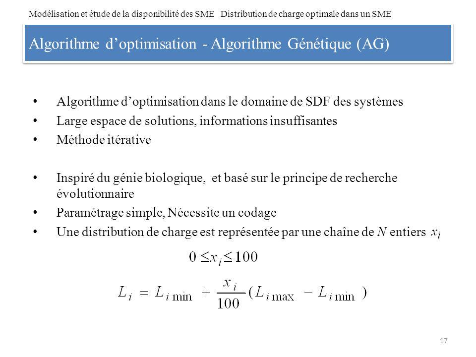 Algorithme doptimisation - Algorithme Génétique (AG) 17 Modélisation et étude de la disponibilité des SME Distribution de charge optimale dans un SME