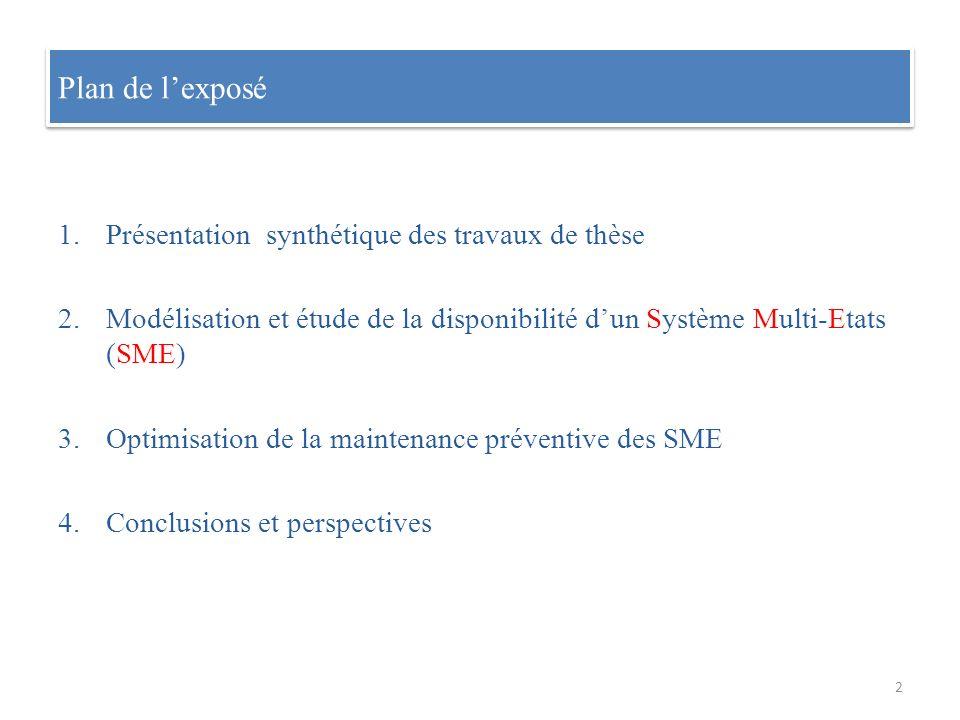 Plan de lexposé 1.Présentation synthétique des travaux de thèse 2.Modélisation et étude de la disponibilité dun Système Multi-Etats (SME) 3.Optimisati