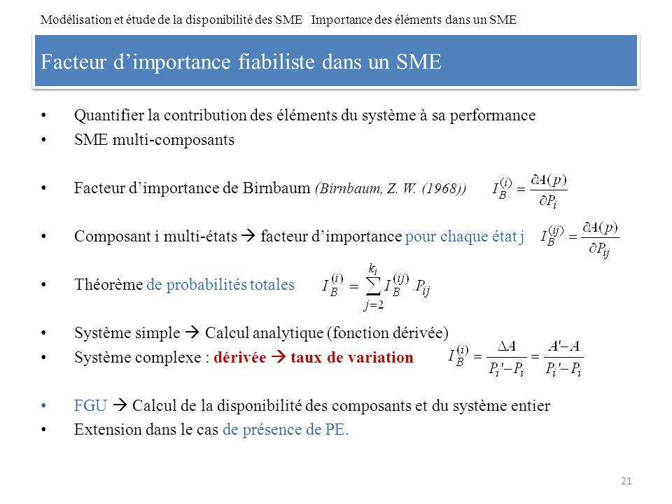 Facteur dimportance fiabiliste dans un SME Quantifier la contribution des éléments du système à sa performance SME multi-composants Facteur dimportanc