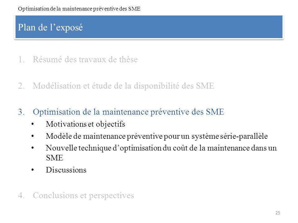 Plan de lexposé 1.Résumé des travaux de thèse 2.Modélisation et étude de la disponibilité des SME 3.Optimisation de la maintenance préventive des SME