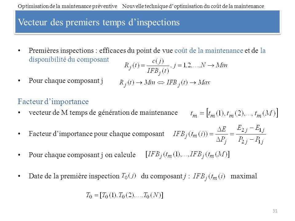 Vecteur des premiers temps dinspections Premières inspections : efficaces du point de vue coût de la maintenance et de la disponibilité du composant P