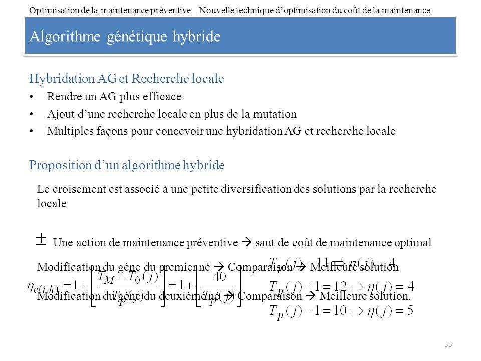 Algorithme génétique hybride Hybridation AG et Recherche locale Rendre un AG plus efficace Ajout dune recherche locale en plus de la mutation Multiple