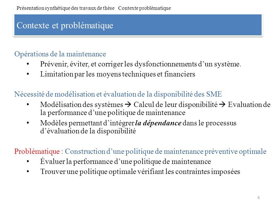 Contexte et problématique Opérations de la maintenance Prévenir, éviter, et corriger les dysfonctionnements dun système. Limitation par les moyens tec