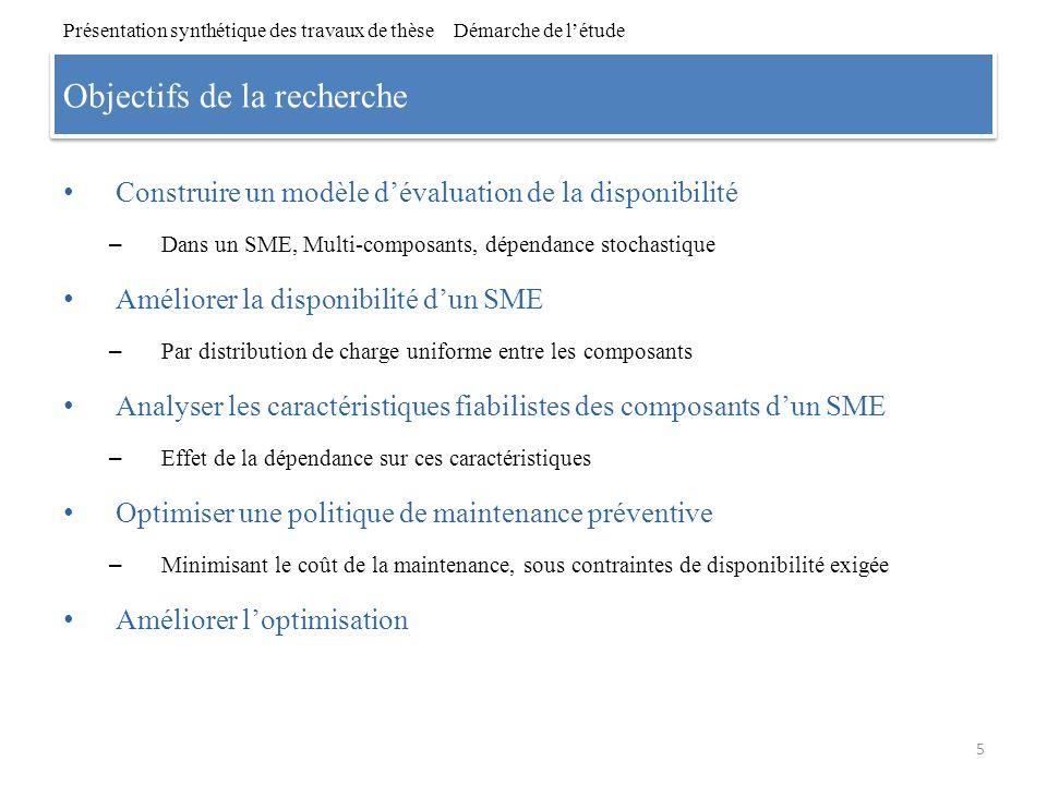 Objectifs de la recherche Construire un modèle dévaluation de la disponibilité – Dans un SME, Multi-composants, dépendance stochastique Améliorer la d