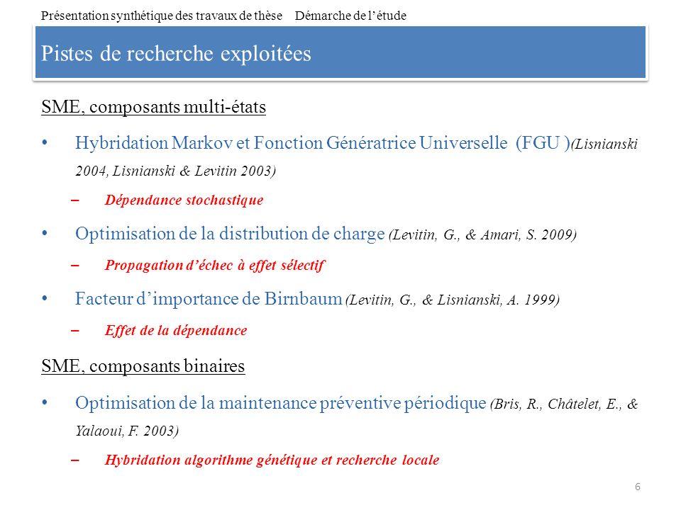 Pistes de recherche exploitées SME, composants multi-états Hybridation Markov et Fonction Génératrice Universelle (FGU ) (Lisnianski 2004, Lisnianski