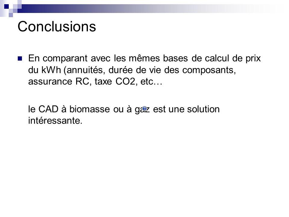 Conclusions En comparant avec les mêmes bases de calcul de prix du kWh (annuités, durée de vie des composants, assurance RC, taxe CO2, etc… le CAD à b