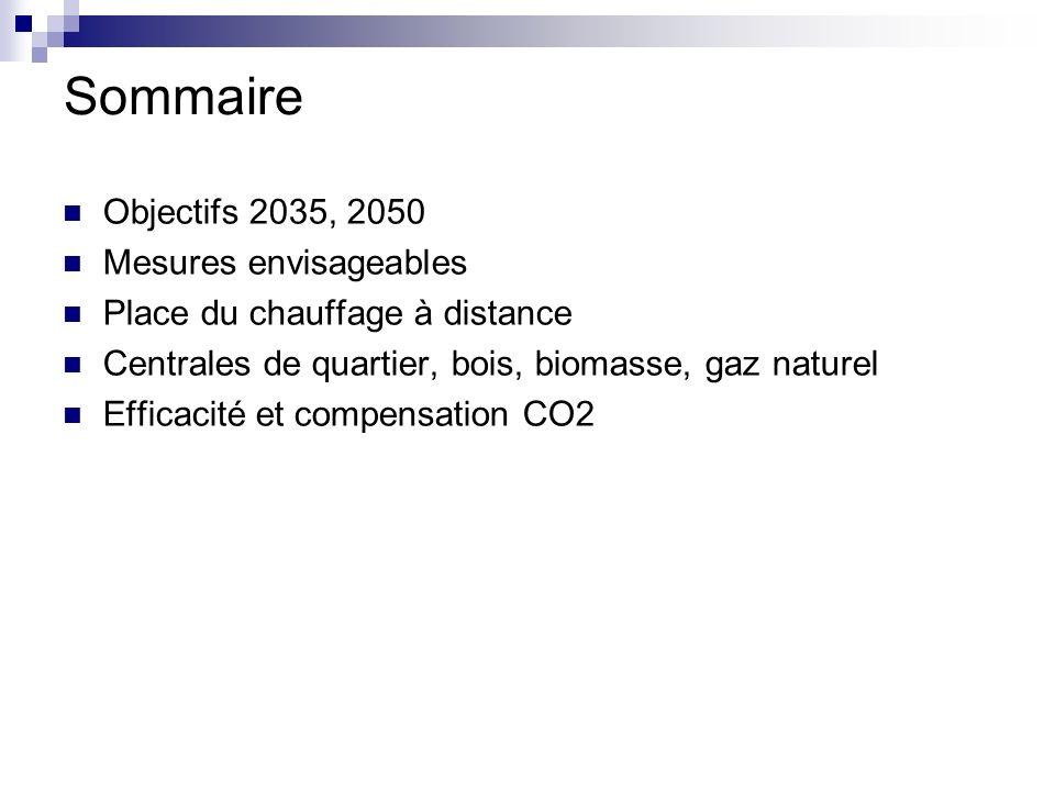 Conclusions En comparant avec les mêmes bases de calcul de prix du kWh (annuités, durée de vie des composants, assurance RC, taxe CO2, etc… le CAD à biomasse ou à gaz est une solution intéressante.