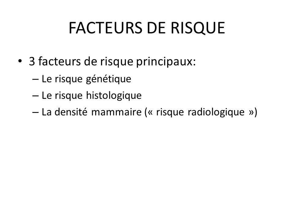 FACTEURS DE RISQUE 3 facteurs de risque principaux: – Le risque génétique – Le risque histologique – La densité mammaire (« risque radiologique »)