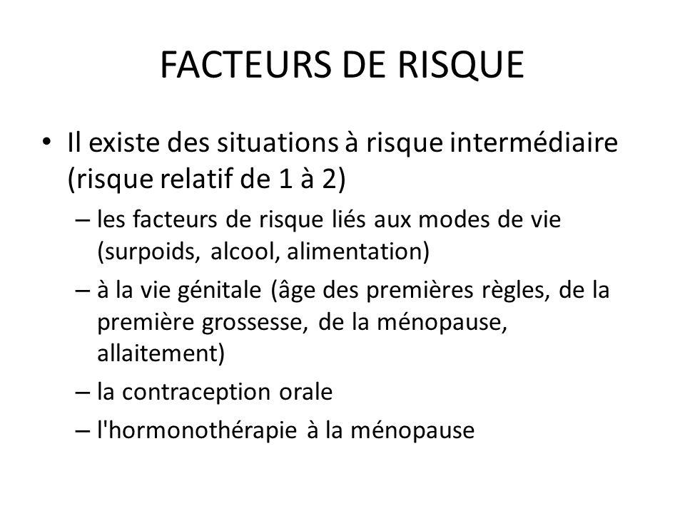 FACTEURS DE RISQUE Il existe des situations à risque intermédiaire (risque relatif de 1 à 2) – les facteurs de risque liés aux modes de vie (surpoids, alcool, alimentation) – à la vie génitale (âge des premières règles, de la première grossesse, de la ménopause, allaitement) – la contraception orale – l hormonothérapie à la ménopause