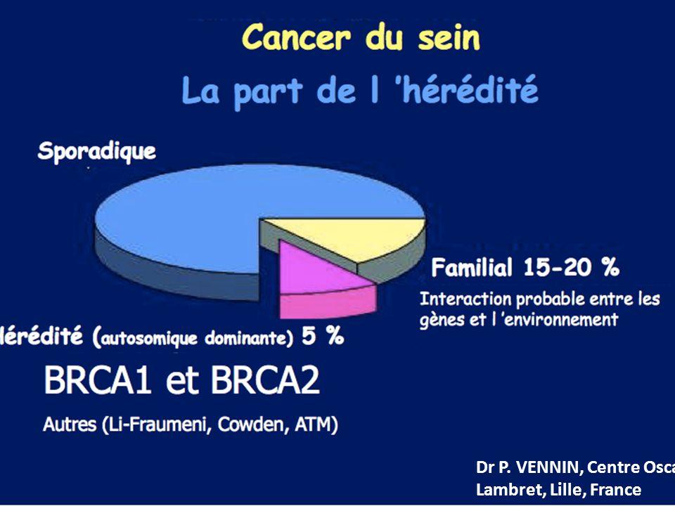 Dr P. VENNIN, Centre Oscar Lambret, Lille, France