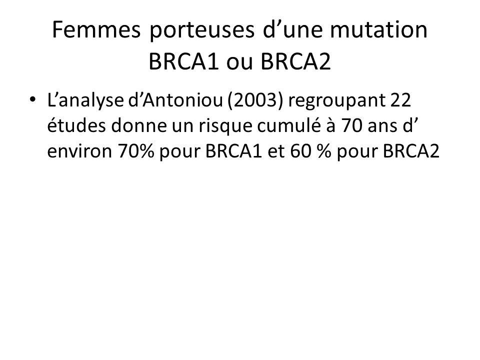 Femmes porteuses dune mutation BRCA1 ou BRCA2 Lanalyse dAntoniou (2003) regroupant 22 études donne un risque cumulé à 70 ans d environ 70% pour BRCA1 et 60 % pour BRCA2